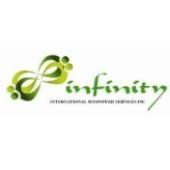 INFINITY INTERNATIONAL MANPOWER SERVICES INC logo